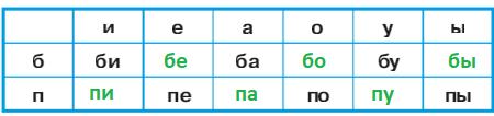 ГДЗ Азбука 1 класс 1 часть страница 102 задание 1