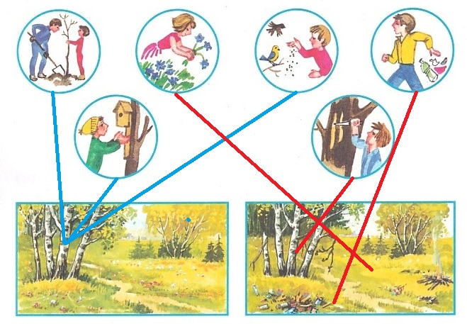 ГДЗ Окружающий мир 1 класс рабочая тетрадь Плешаков 2 часть страница 17 задание 2