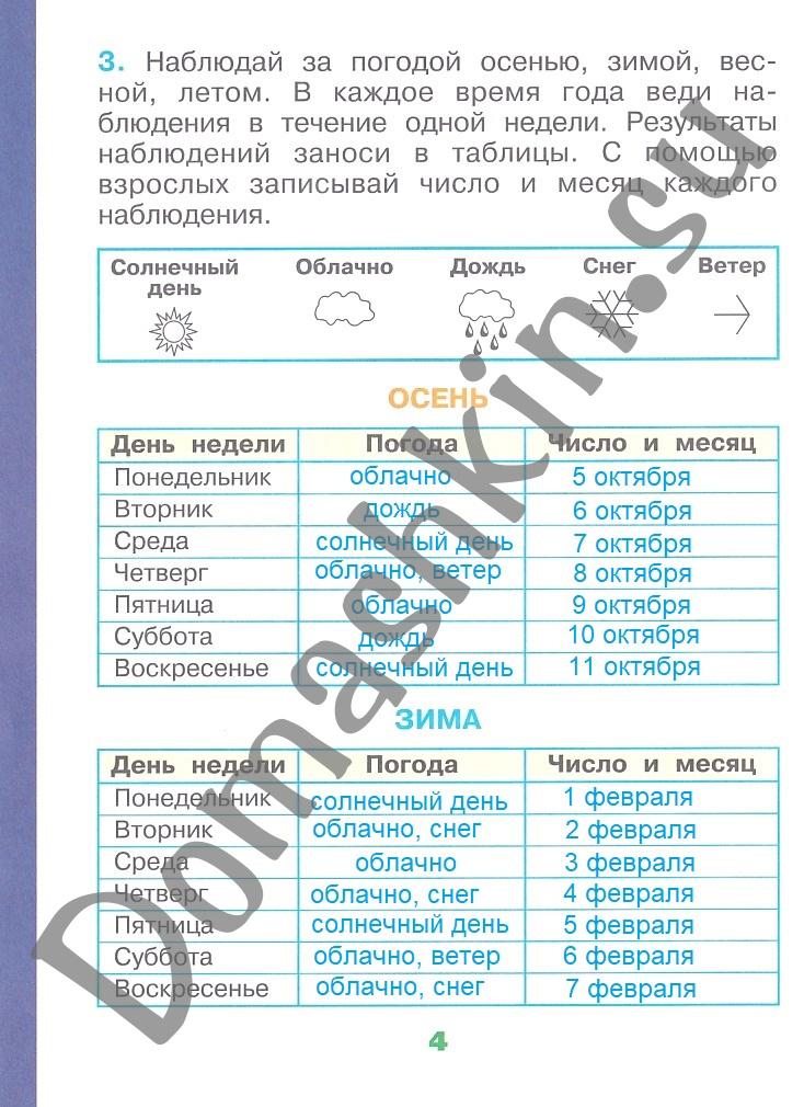 ГДЗ Окружающий мир 1 класс научный дневник Плешаков страница 4