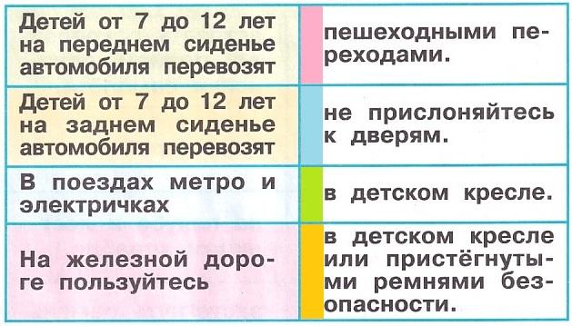 ГДЗ Окружающий мир 1 класс рабочая тетрадь Плешаков 2 часть страница 45 задание 1