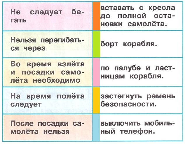 ГДЗ Окружающий мир 1 класс рабочая тетрадь Плешаков 2 часть страница 46 задание 1