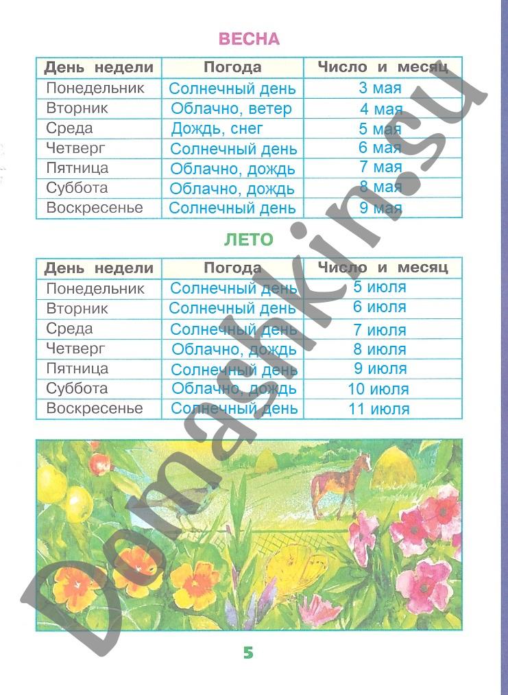 ГДЗ Окружающий мир 1 класс научный дневник Плешаков страница 5