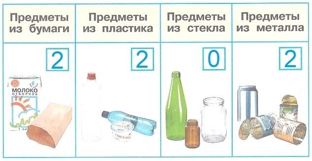 ГДЗ Окружающий мир 1 класс научный дневник Плешаков страница 9 задание 7