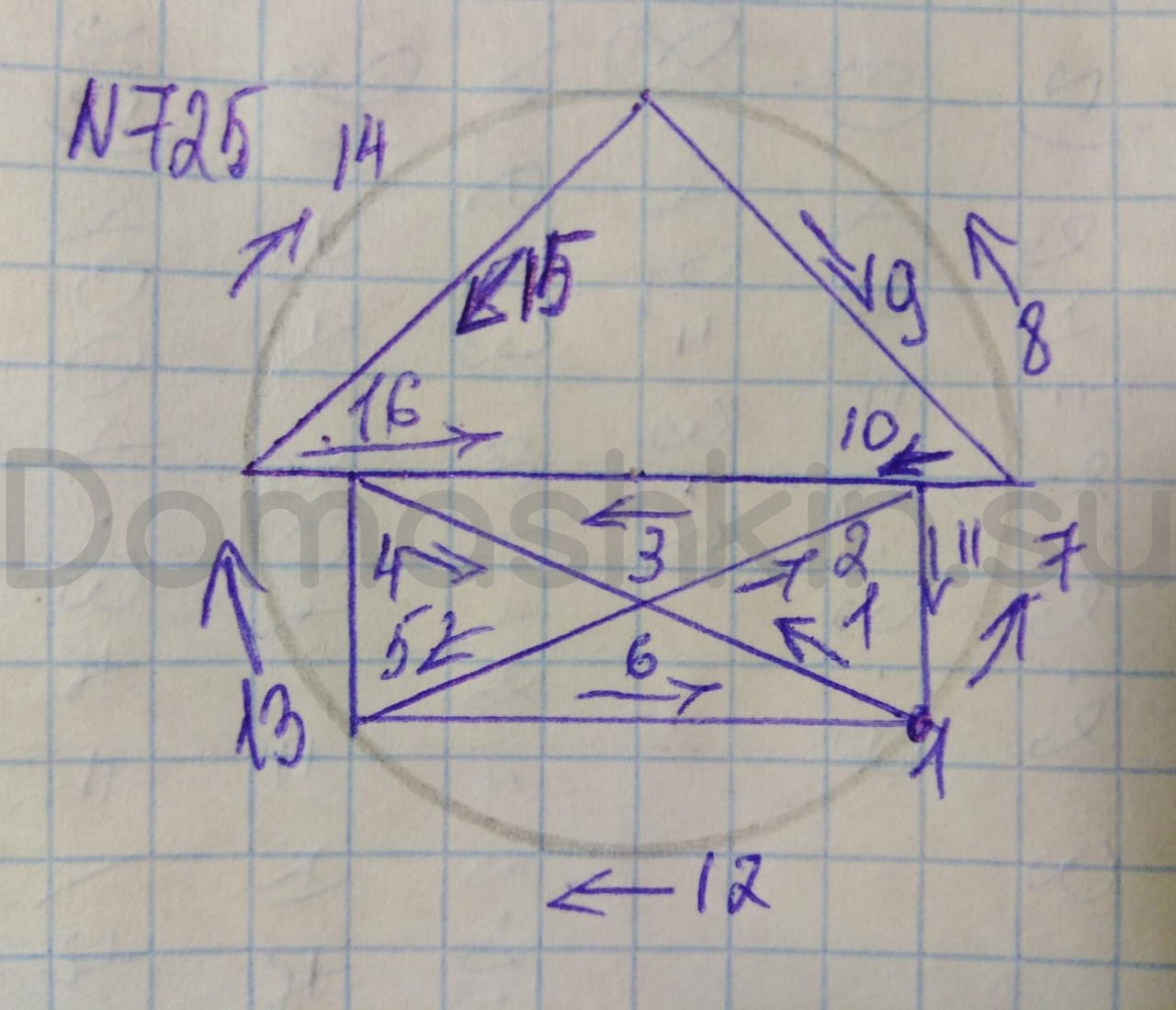 Математика 5 класс учебник Никольский номер 725 решение